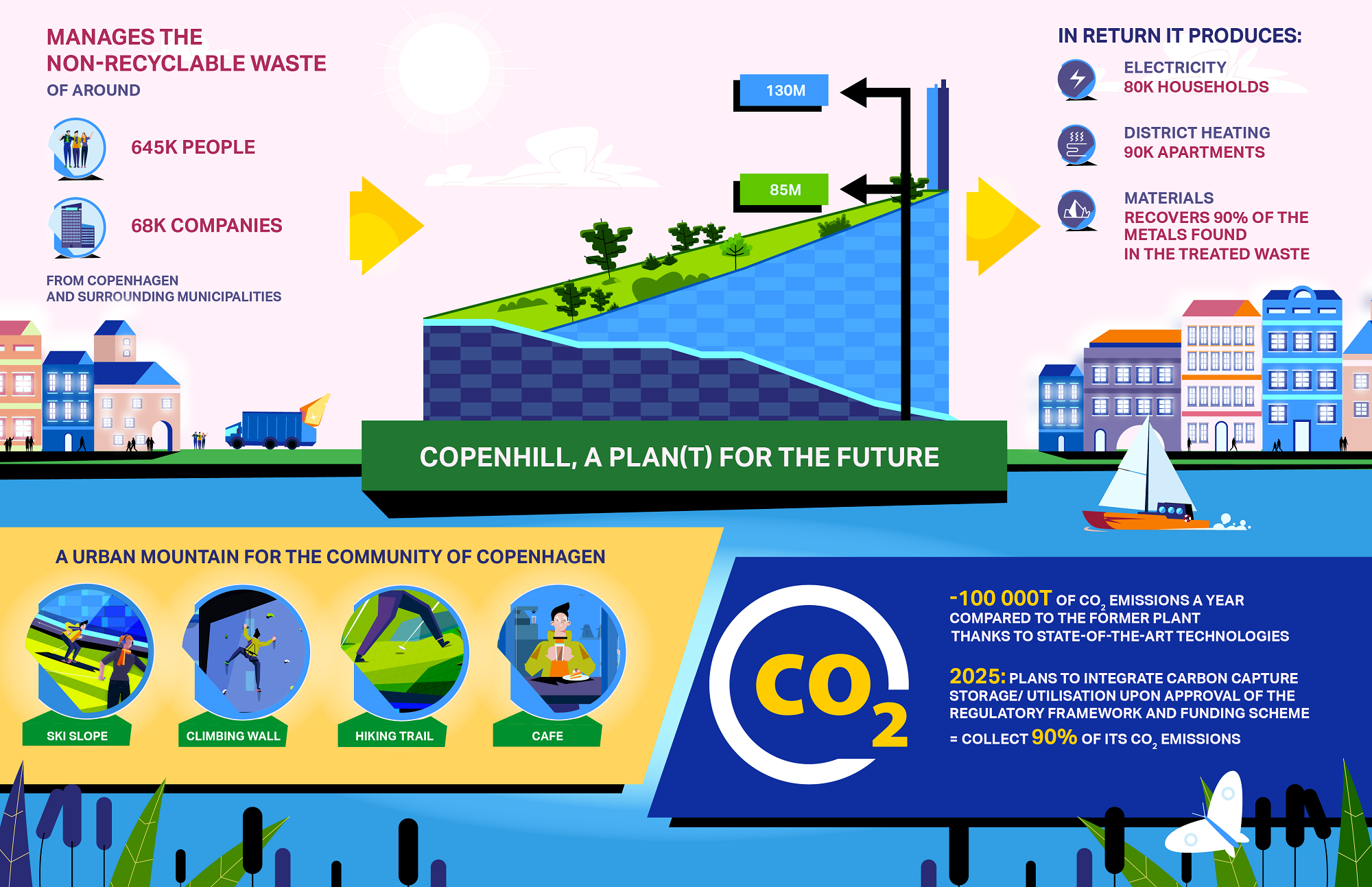A Plan(t) for the Future_Infographic_ESWET