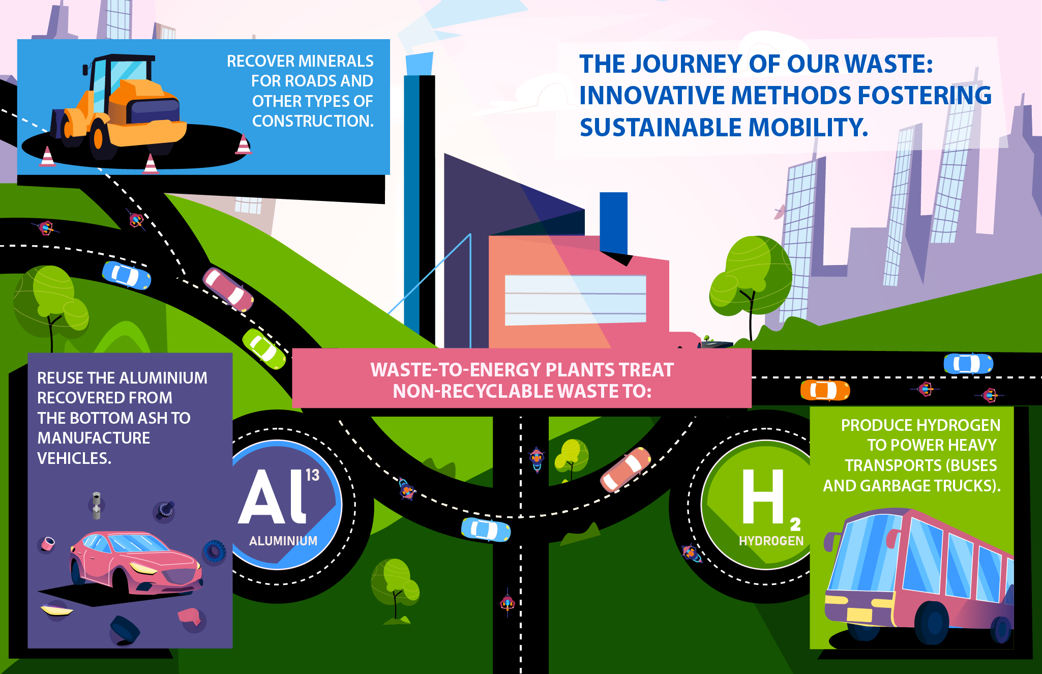 The Journey of our Waste_Infographic